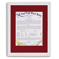 Personalized The Year You Were Born Trivia Print