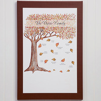 personalized Family Tree art gift for grandmother