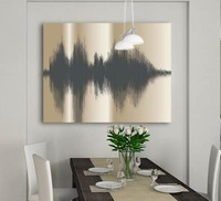 Personalized Choose Your Own Color Canvas Art From Your Voice!