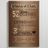 Personalized Canvas Print - Anniversary - Our..