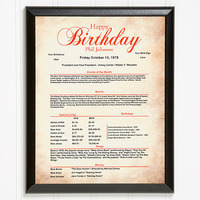 custom birthday historical data print gift for dads who have it all