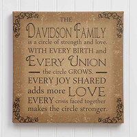 Personalized Canvas Prints - Family Circle Of..